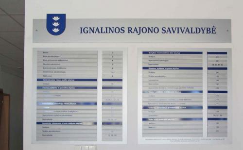 Ignalinos kabinetu rod.